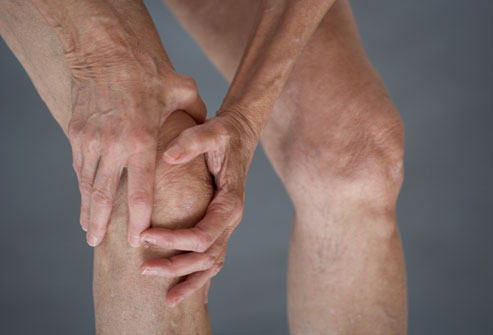 Crepitus Knee Pain Medication